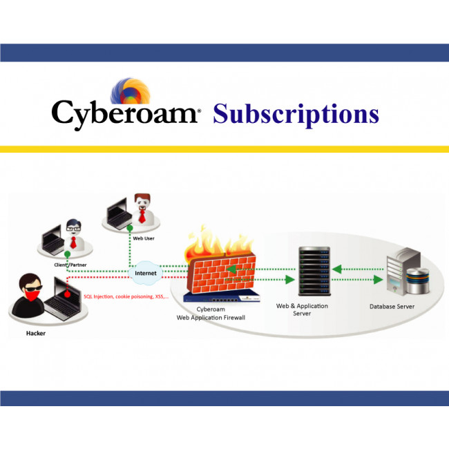 Cyberoam CR15iNG - Security Value Subscription (AV + IPS + CF + 8x5 Support) - 1 Year